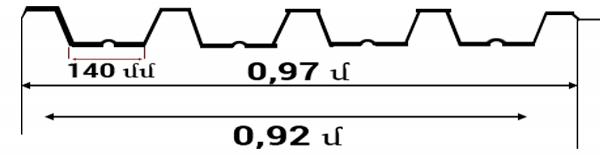 0,97-0,92 metr taniqi titex-sec